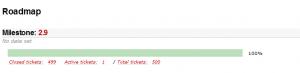 WordPress 2.9 je skoro hotov!