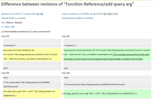 Codex: Funkce add_query_arg()